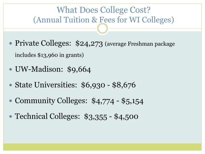 What does college cost annual tuition fees for wi colleges