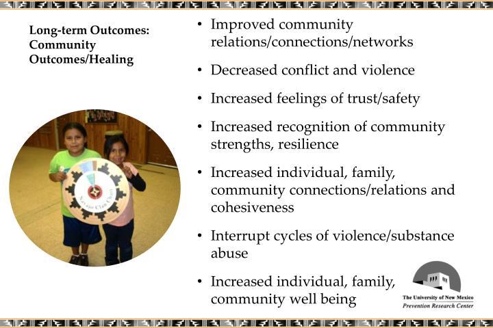 Long-term Outcomes: Community