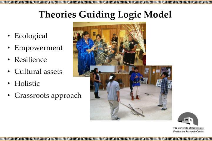 Theories Guiding Logic Model