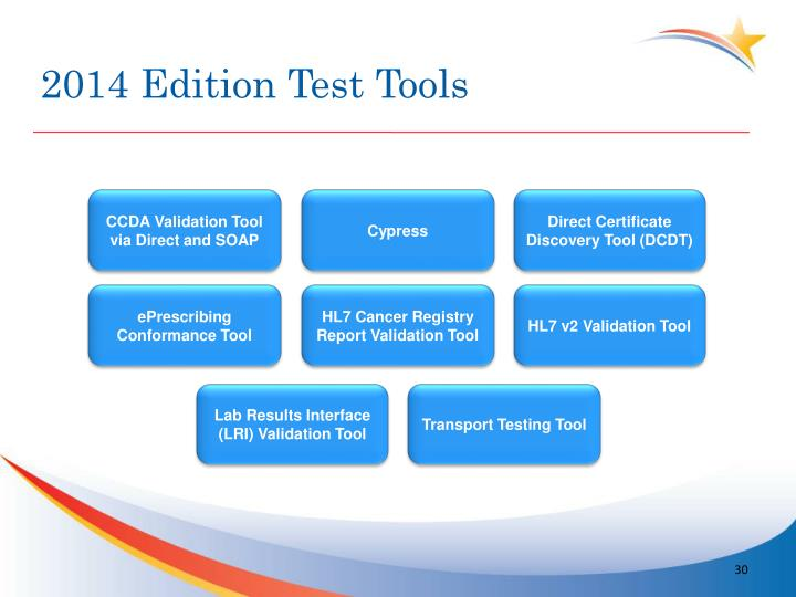 2014 Edition Test Tools