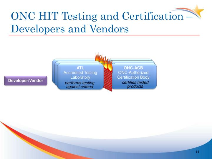 ONC HIT Testing and Certification – Developers and Vendors