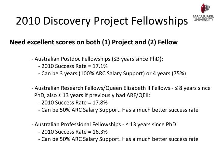2010 Discovery Project Fellowships