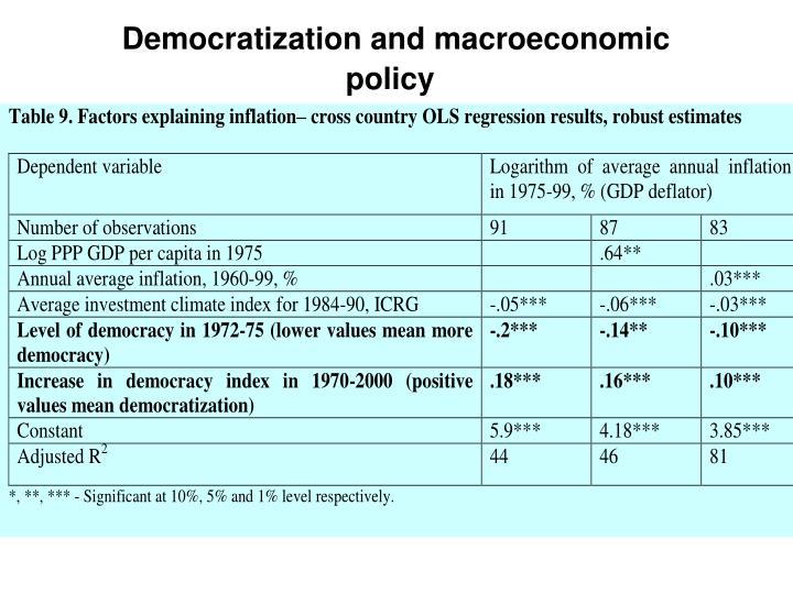 Democratization and macroeconomic policy