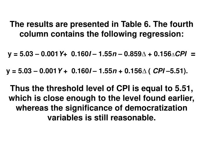 The results are presented in Table 6. The fourth column contains the following regression: