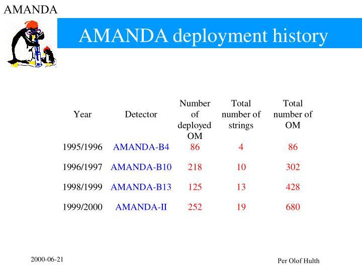 Amanda deployment history