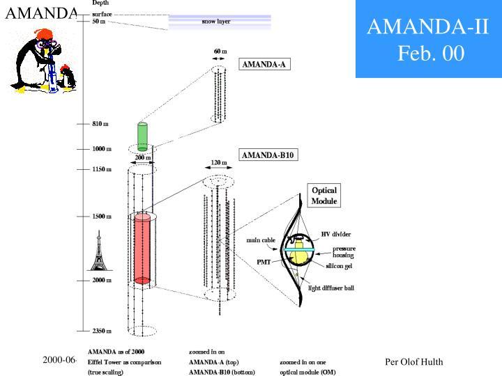 AMANDA-II