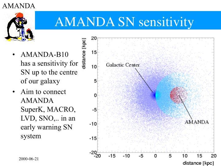 AMANDA SN sensitivity