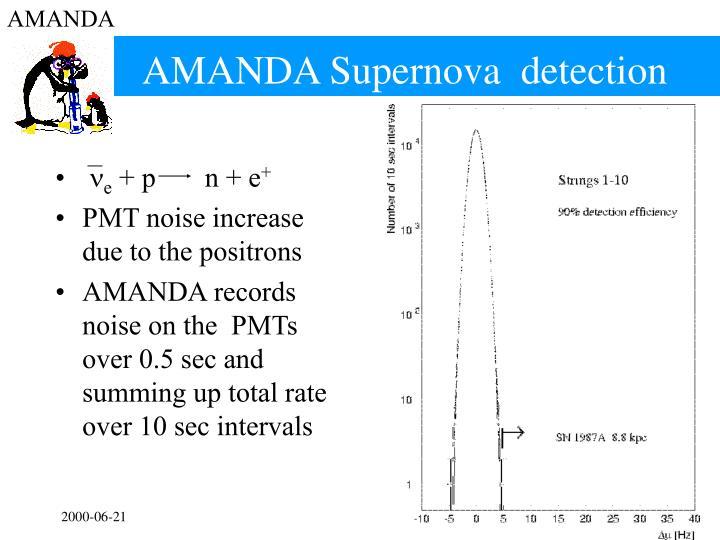AMANDA Supernova  detection