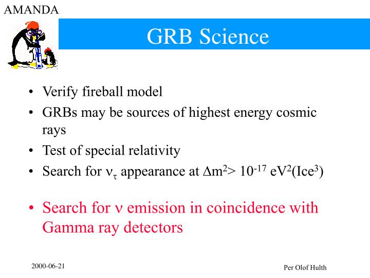 GRB Science