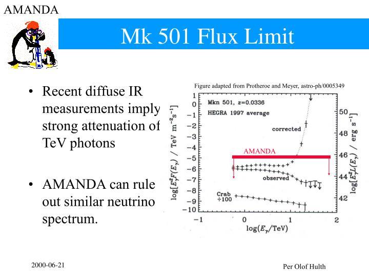 Mk 501 Flux Limit
