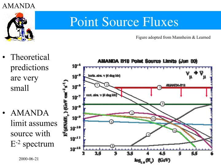 Point Source Fluxes