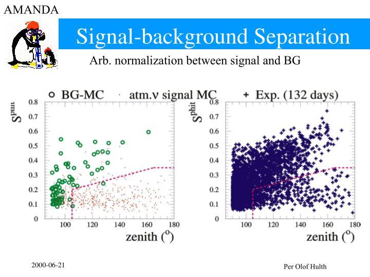Signal-background Separation
