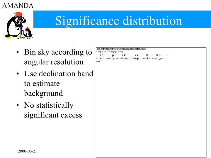 Significance distribution