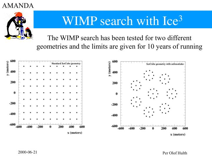 WIMP search with Ice