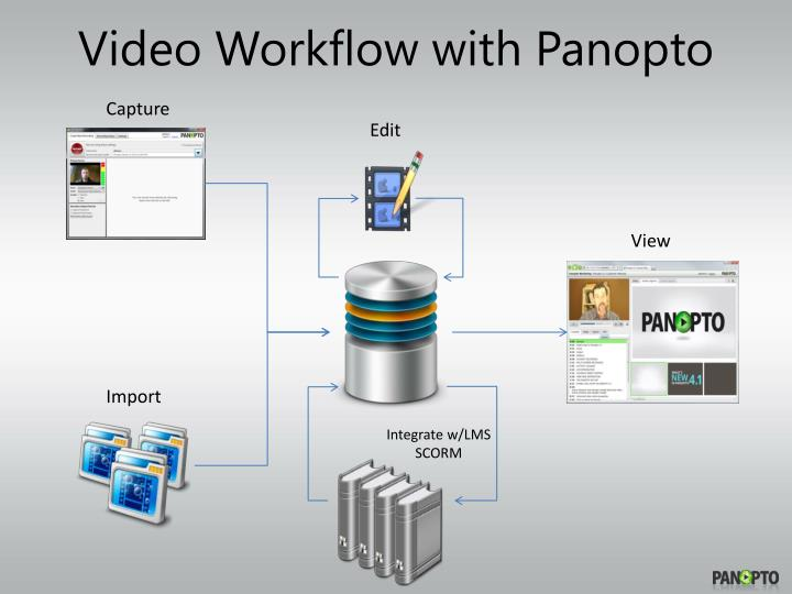 Video Workflow with Panopto