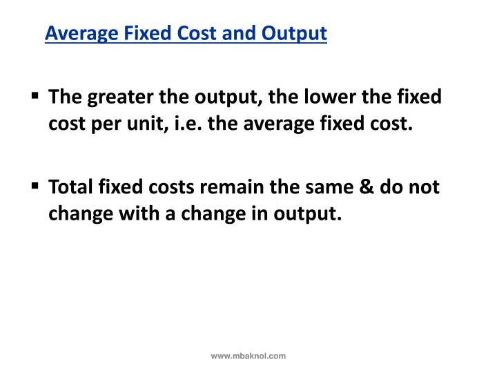 Average Fixed Cost and Output