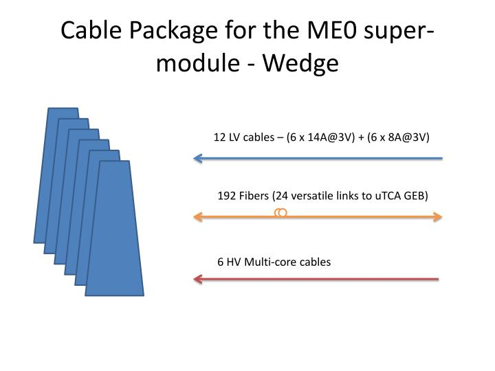 Cable Package for the ME0 super-