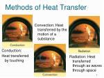 methods of heat transfer1