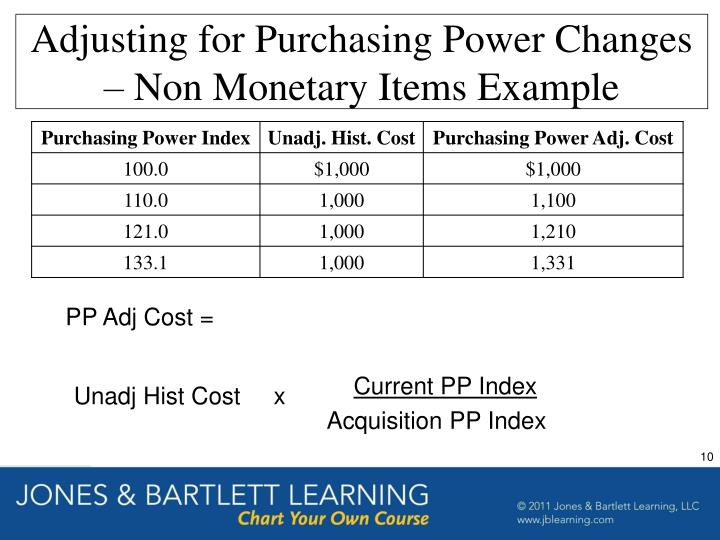 Adjusting for Purchasing Power Changes – Non Monetary Items Example