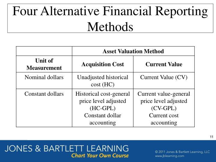 Four Alternative Financial Reporting Methods
