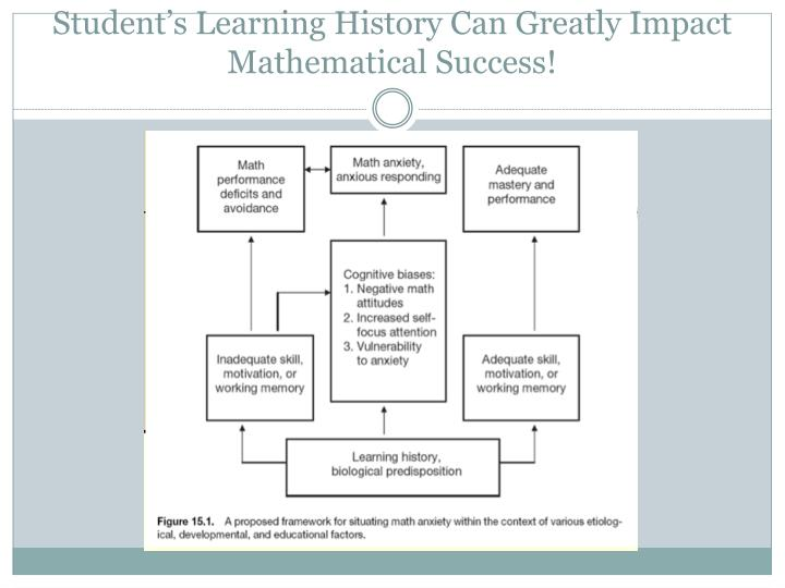 Student's Learning History Can Greatly Impact Mathematical Success!