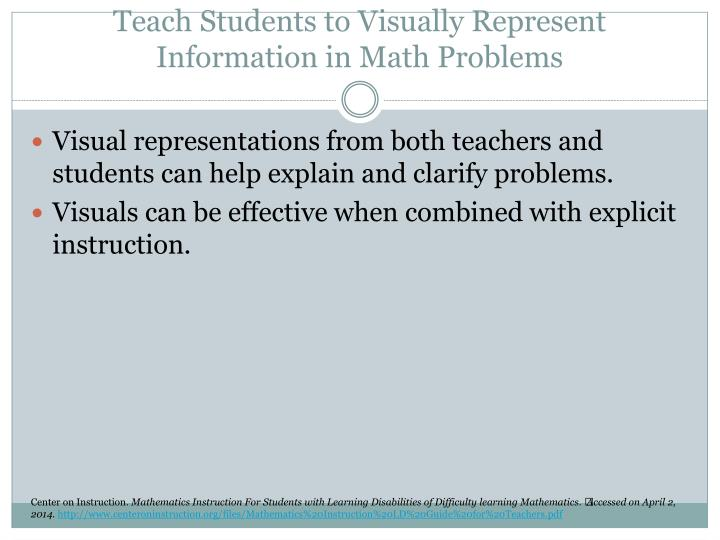 Teach Students to Visually Represent Information in Math Problems