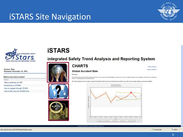 iSTARS Site Navigation