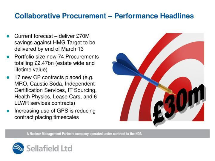 Collaborative Procurement – Performance Headlines