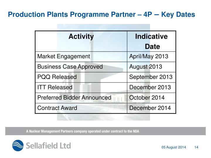 Production Plants Programme Partner – 4P