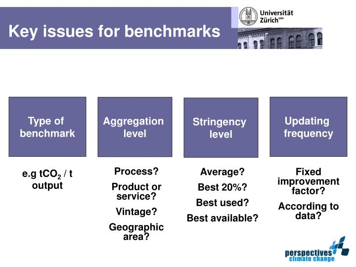 Key issues for benchmarks