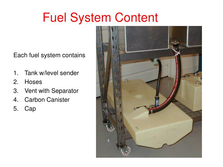 Fuel System Content