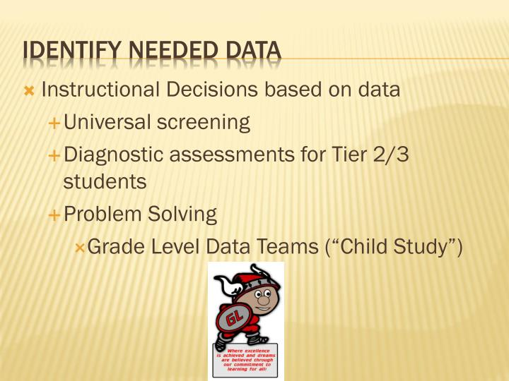 Instructional Decisions based on data