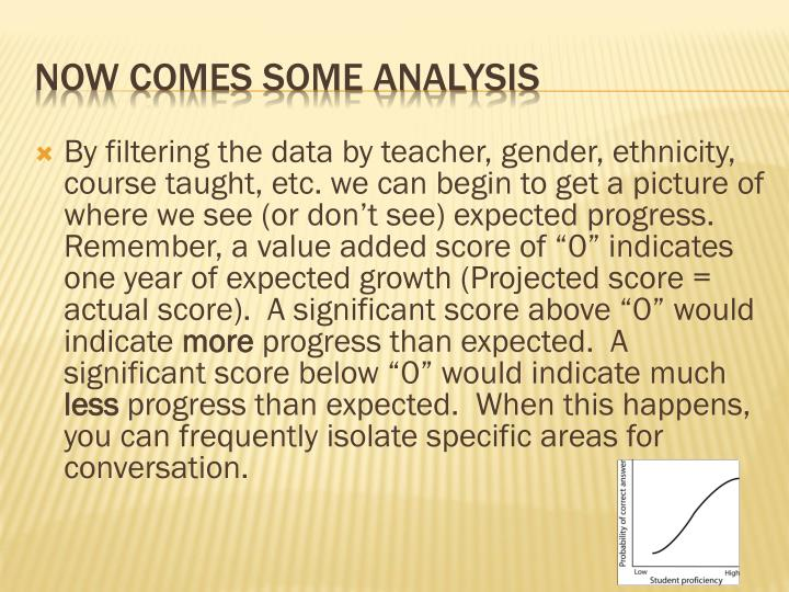 "By filtering the data by teacher, gender, ethnicity, course taught, etc. we can begin to get a picture of where we see (or don't see) expected progress.  Remember, a value added score of ""0"" indicates one year of expected growth (Projected score = actual score).  A significant score above ""0"" would indicate"