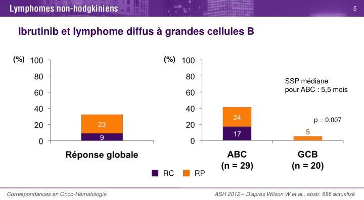 Ibrutinib et lymphome diffus à grandes cellules B