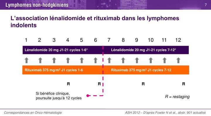 L'association lénalidomide et rituximab dans les lymphomes indolents