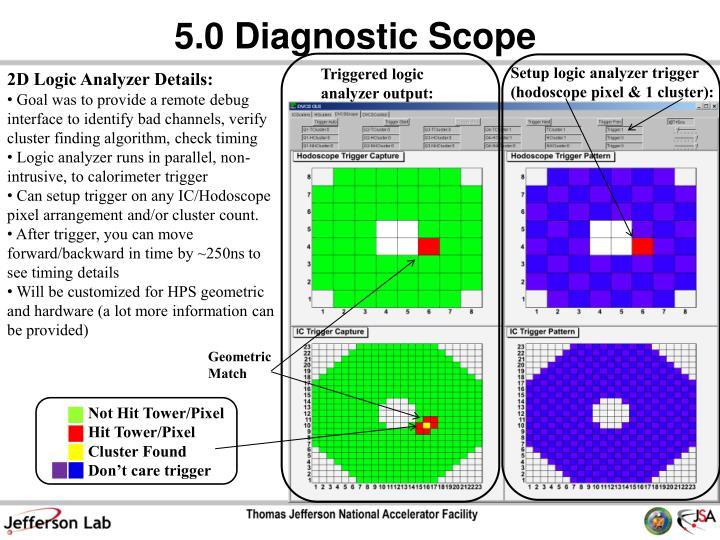 5.0 Diagnostic Scope