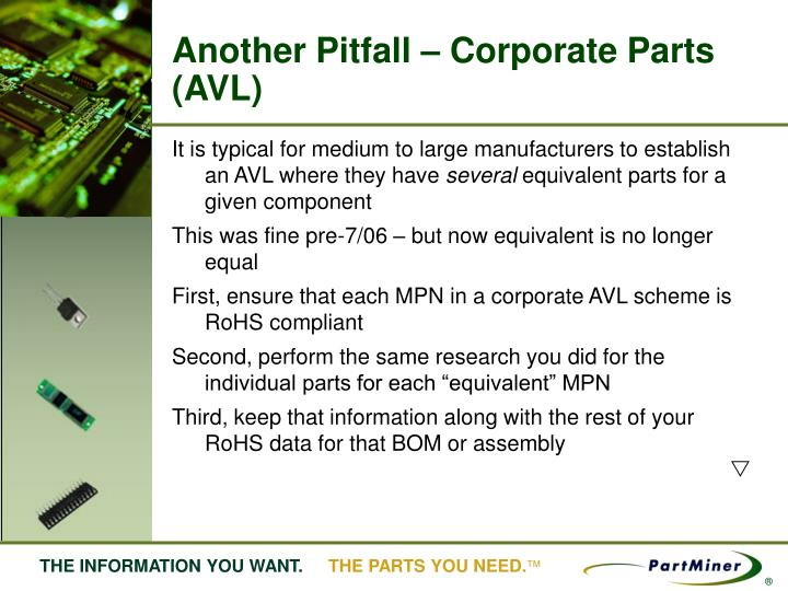 Another Pitfall – Corporate Parts (AVL)