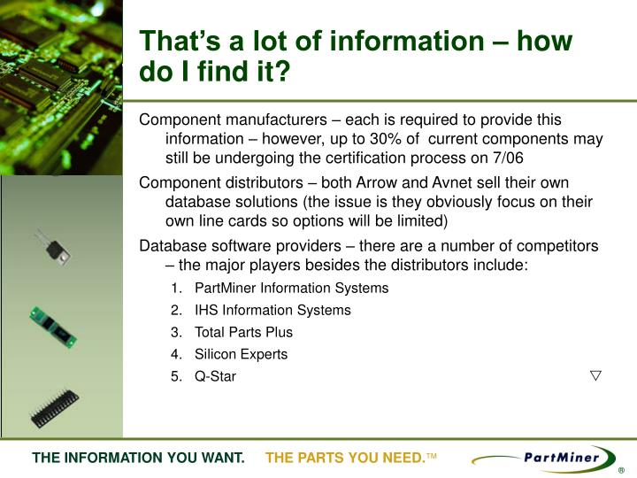 That's a lot of information – how do I find it?