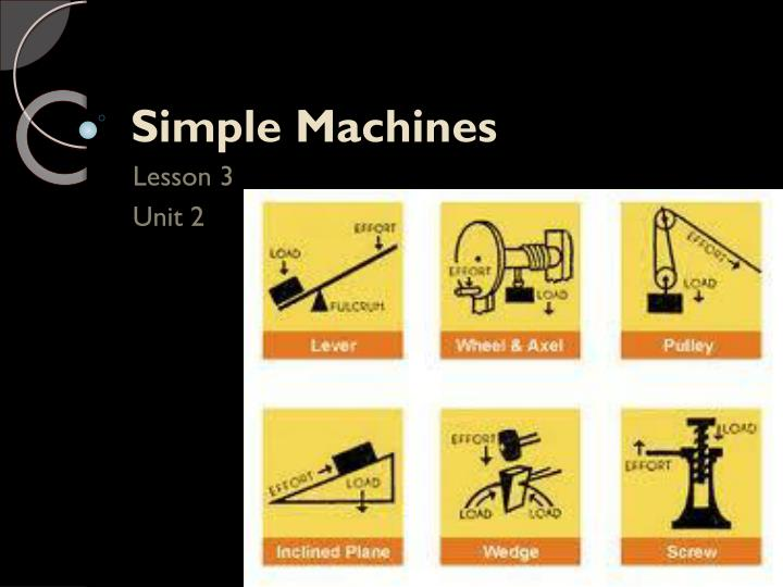 PPT - Simple Machines PowerPoint Presentation - ID:2886369