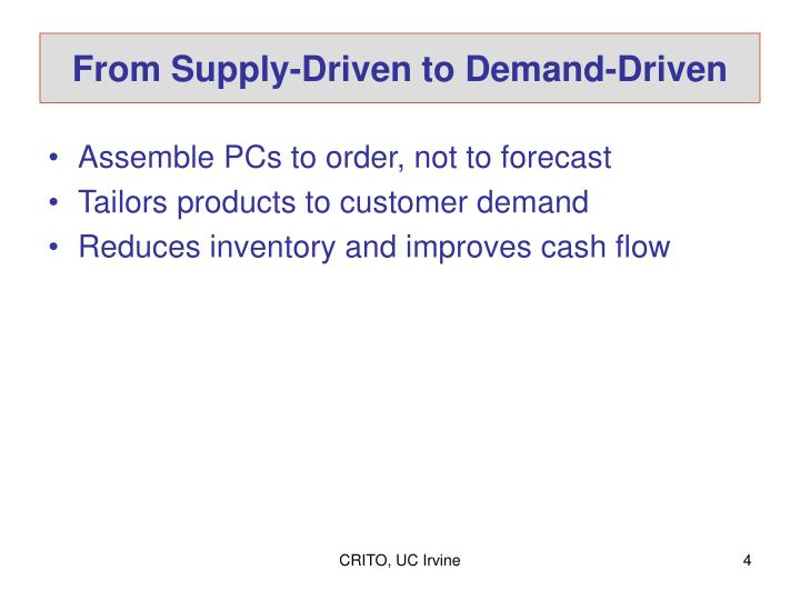 From Supply-Driven to Demand-Driven