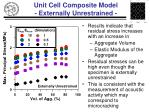 unit cell composite model externally unrestrained