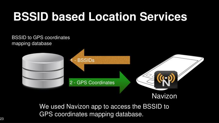 BSSID based Location Services