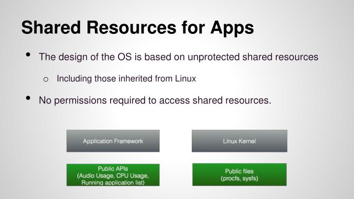 Shared Resources for Apps
