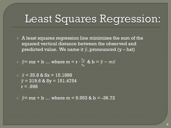Least Squares Regression: