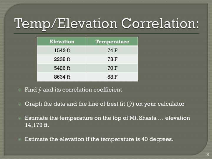 Temp/Elevation Correlation:
