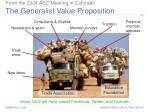 the generalist value proposition