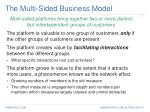 the multi sided business model