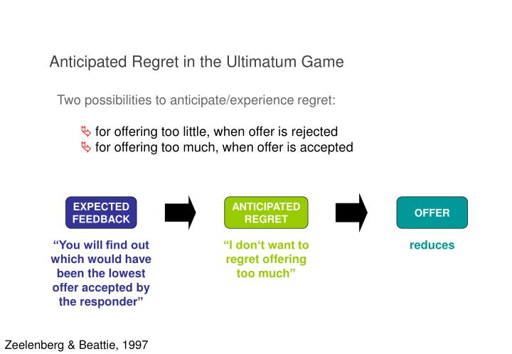 Ppt Regulatory Mode Orientation And Anticipated Regret In The