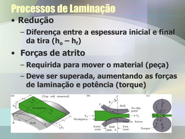Processos de lamina o