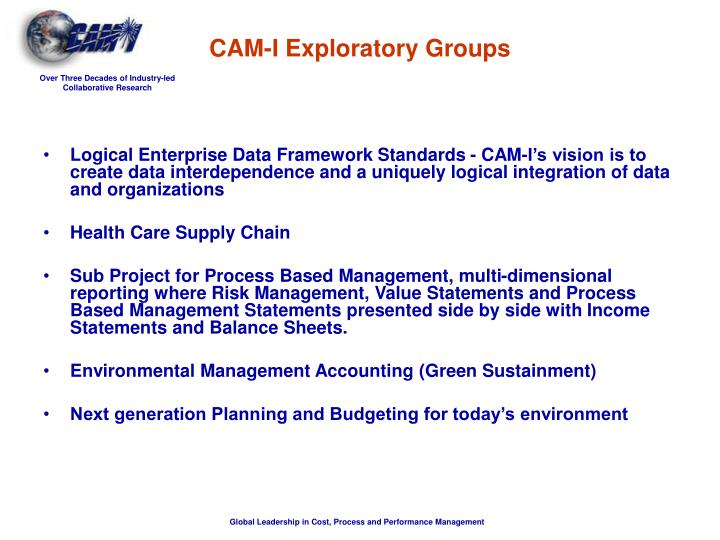 CAM-I Exploratory Groups